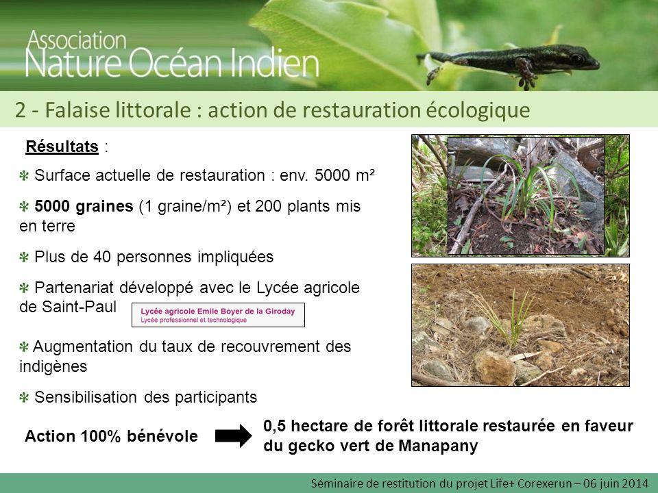 Surface actuelle de restauration : env. 5000 m² 5000 graines (1 graine/m²) et 200 plants mis en terre Plus de 40 personnes impliquées Partenariat déve