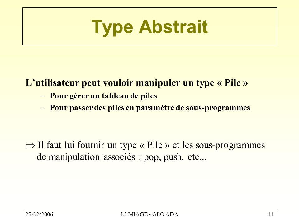 27/02/2006L3 MIAGE - GLO ADA11 Type Abstrait L'utilisateur peut vouloir manipuler un type « Pile » –Pour gérer un tableau de piles –Pour passer des pi
