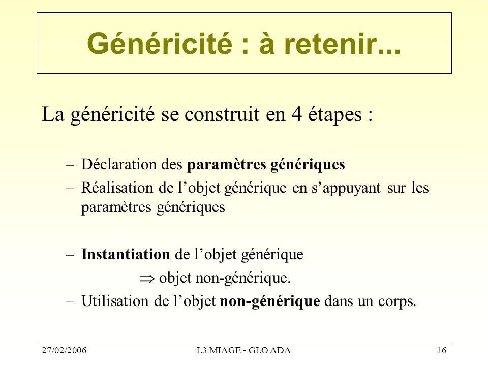 27/02/2006L3 MIAGE - GLO ADA16 Généricité : à retenir... La généricité se construit en 4 étapes : –Déclaration des paramètres génériques –Réalisation