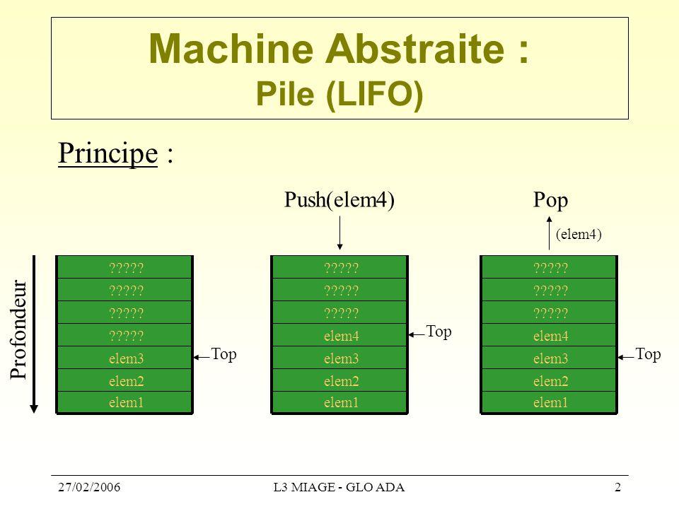 27/02/2006L3 MIAGE - GLO ADA2 Machine Abstraite : Pile (LIFO) Principe : elem1 ????? elem3 elem2 ????? elem1 elem4 elem3 elem2 ????? elem1 elem4 elem3