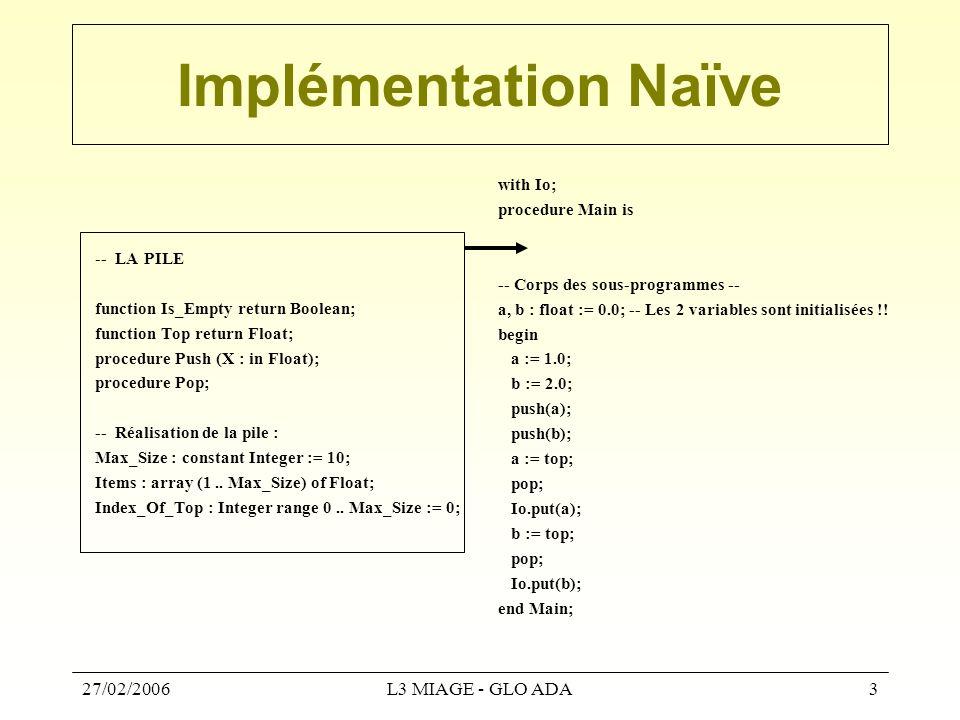 27/02/2006L3 MIAGE - GLO ADA14 Introduction à la Généricité generic Max_Size : integer; package Stack is function Is_Empty return Boolean; function Top return Float; procedure Push (X : in Float); procedure Pop; end Stack; package body Stack is -- Plus de déclaration de Max_Size Items : array (1..