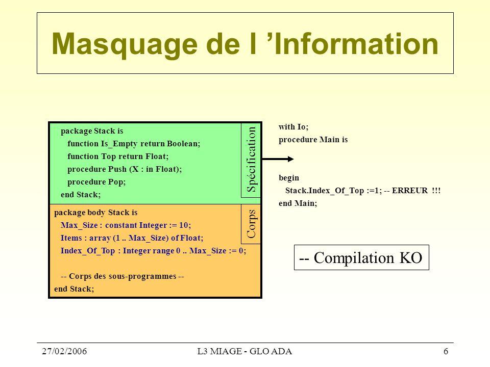 27/02/2006L3 MIAGE - GLO ADA7 Premier Bilan La partie spécification du paquetage, à l'instar de celle d'un sous-programme, est visible du client.
