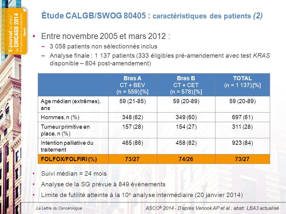 La Lettre du Cancérologue Étude CALGB/SWOG 80405 : caractéristiques des patients (2) Entre novembre 2005 et mars 2012 : –3 058 patients non sélectionnés inclus –Analyse finale : 1 137 patients (333 éligibles pré-amendement avec test KRAS disponible – 804 post-amendement) Suivi médian = 24 mois Analyse de la SG prévue à 849 événements Limite de futilité atteinte à la 10 e analyse intermédiaire (20 janvier 2014) ASCO ® 2014 - D'après Venook AP et al., abstr.