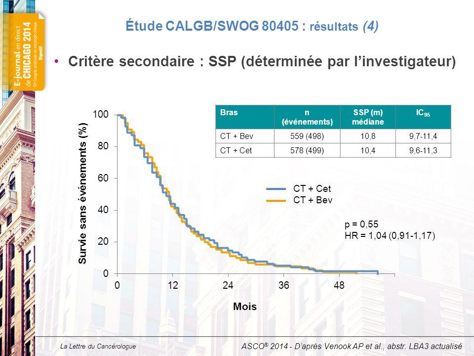La Lettre du Cancérologue Étude CALGB/SWOG 80405 : résultats (4) Critère secondaire : SSP (déterminée par l'investigateur) ASCO ® 2014 - D'après Venook AP et al., abstr.