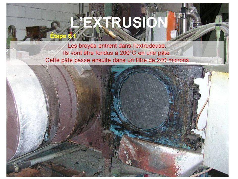 L'EXTRUSION Étape 6.1 Les broyés entrent dans l'extrudeuse. Ils vont être fondus à 200°C en une pâte. Cette pâte passe ensuite dans un filtre de 240 m