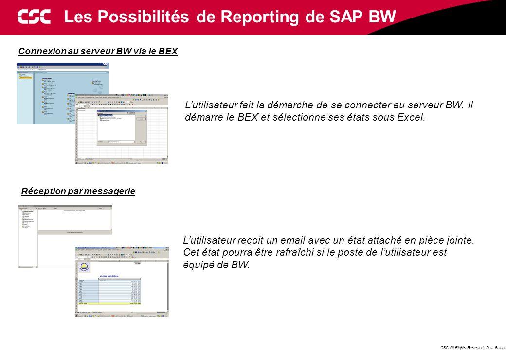 CSC All Rights Reserved, Petit Bateau Les Possibilités de Reporting de SAP BW Connexion au serveur BW via le BEX Réception par messagerie L'utilisateur fait la démarche de se connecter au serveur BW.