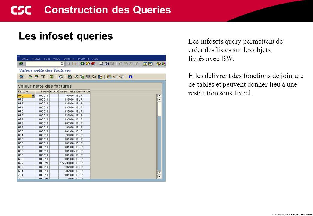 CSC All Rights Reserved, Petit Bateau Les infoset queries Les infosets query permettent de créer des listes sur les objets livrés avec BW.