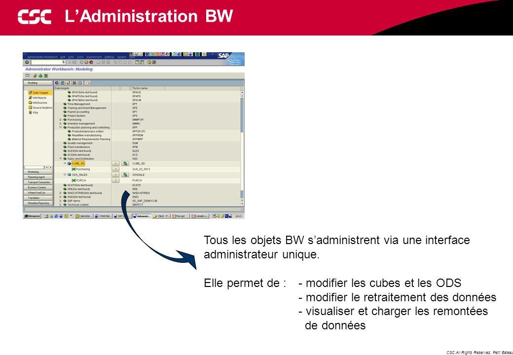CSC All Rights Reserved, Petit Bateau L'Administration BW Tous les objets BW s'administrent via une interface administrateur unique.