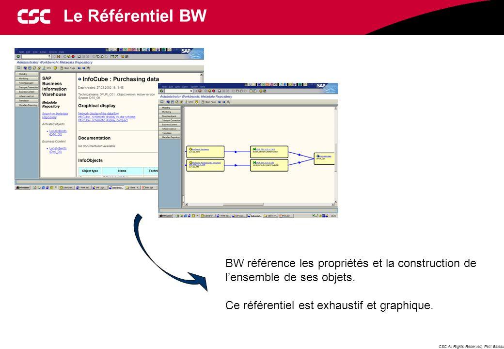 CSC All Rights Reserved, Petit Bateau Le Référentiel BW BW référence les propriétés et la construction de l'ensemble de ses objets.