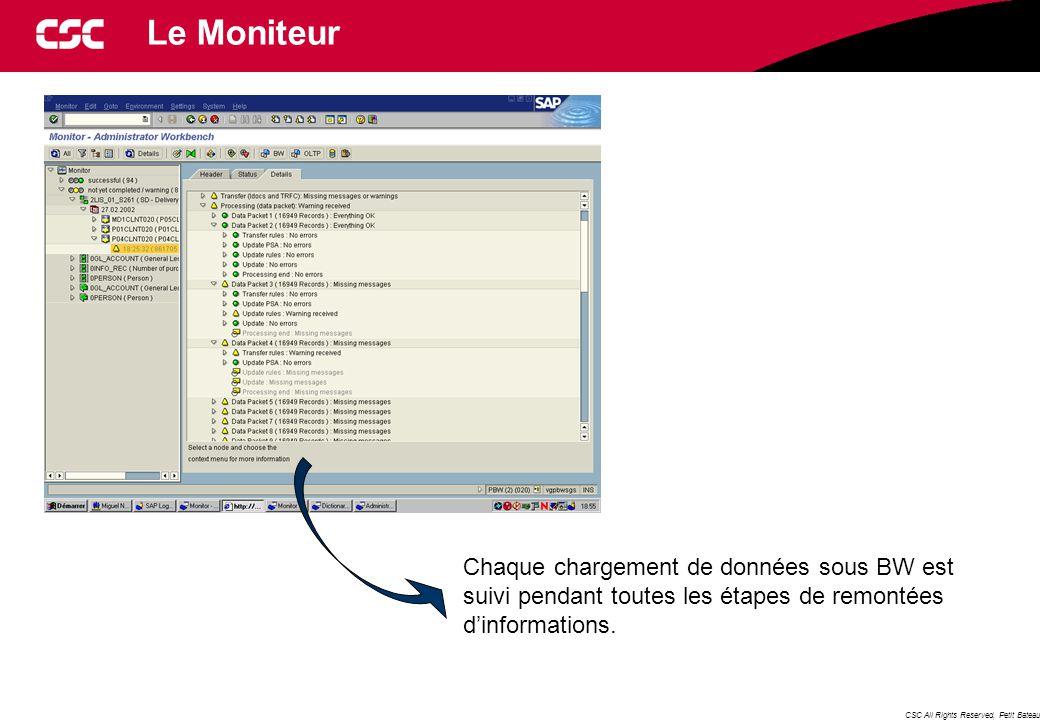 CSC All Rights Reserved, Petit Bateau Chaque chargement de données sous BW est suivi pendant toutes les étapes de remontées d'informations.