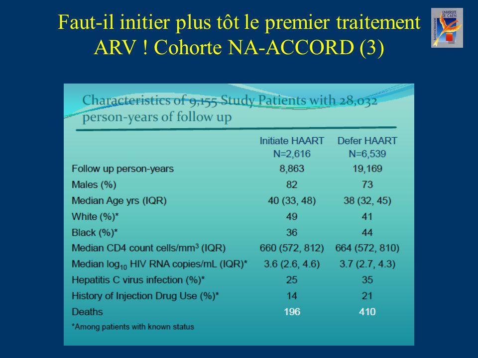 Faut-il initier plus tôt le premier traitement ARV ! Cohorte NA-ACCORD (3)