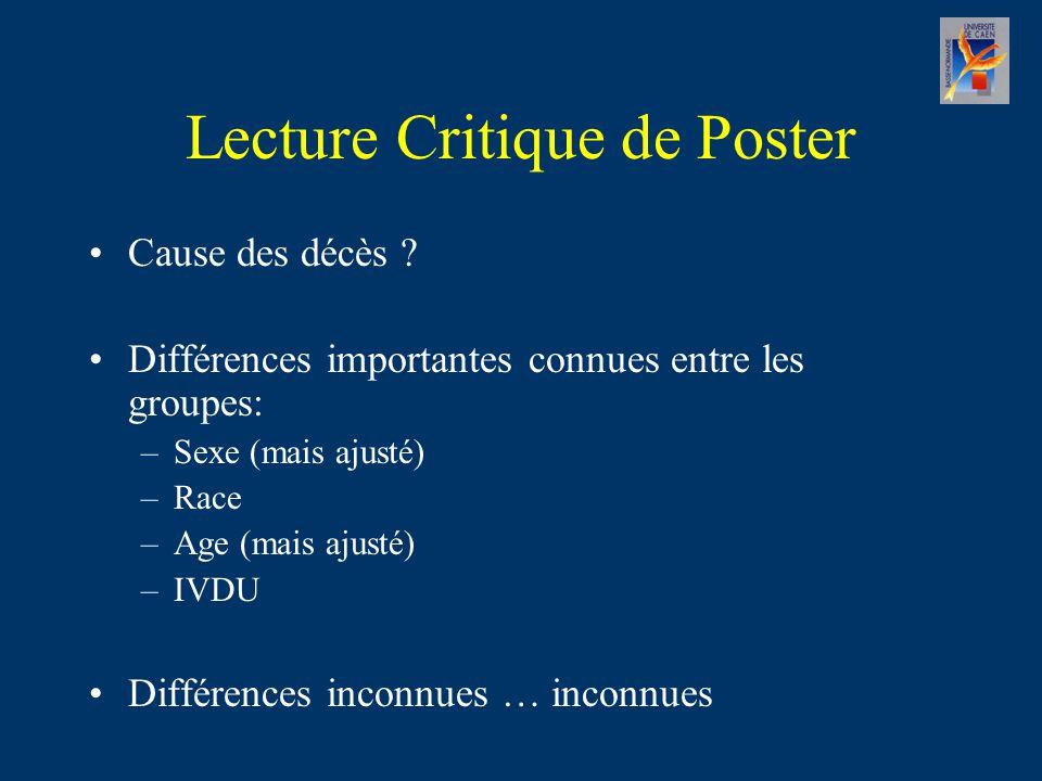Lecture Critique de Poster Cause des décès .