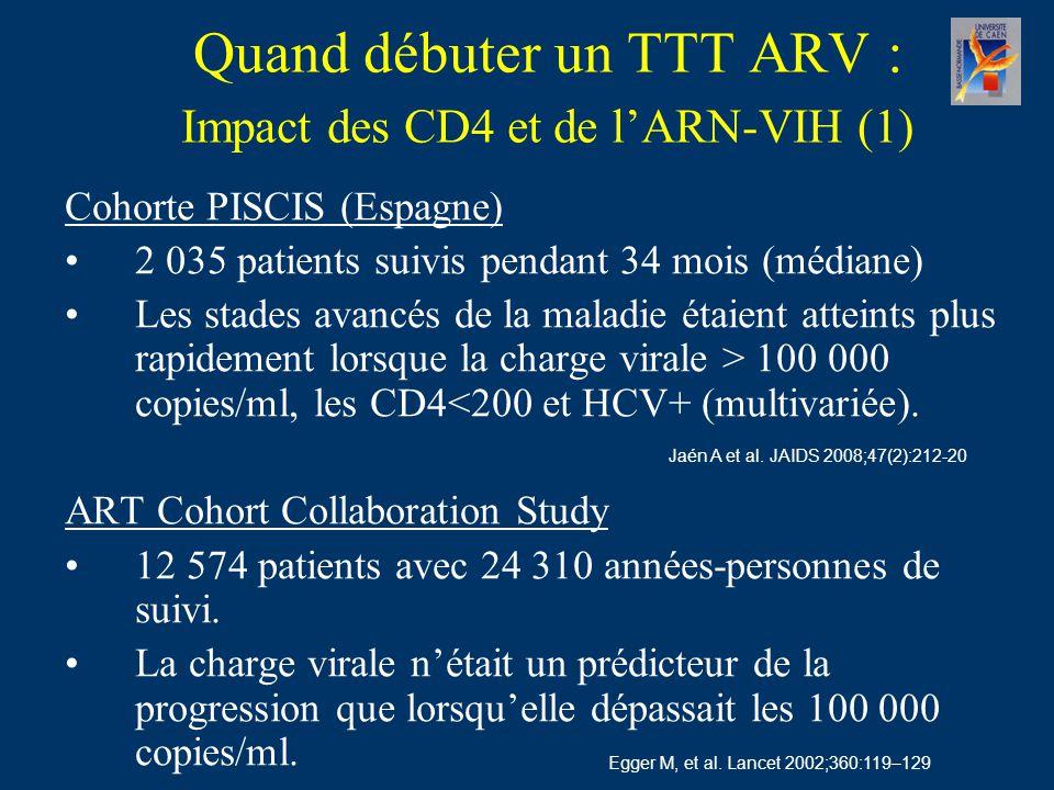 Cohorte PISCIS (Espagne) 2 035 patients suivis pendant 34 mois (médiane) Les stades avancés de la maladie étaient atteints plus rapidement lorsque la charge virale > 100 000 copies/ml, les CD4<200 et HCV+ (multivariée).