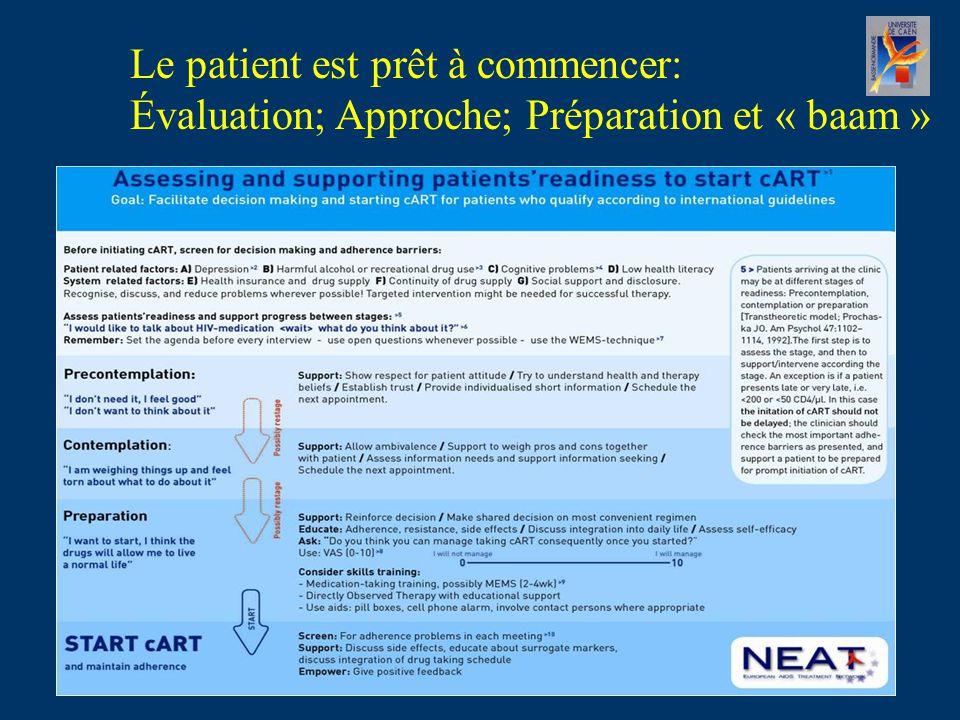 Le patient est prêt à commencer: Évaluation; Approche; Préparation et « baam »