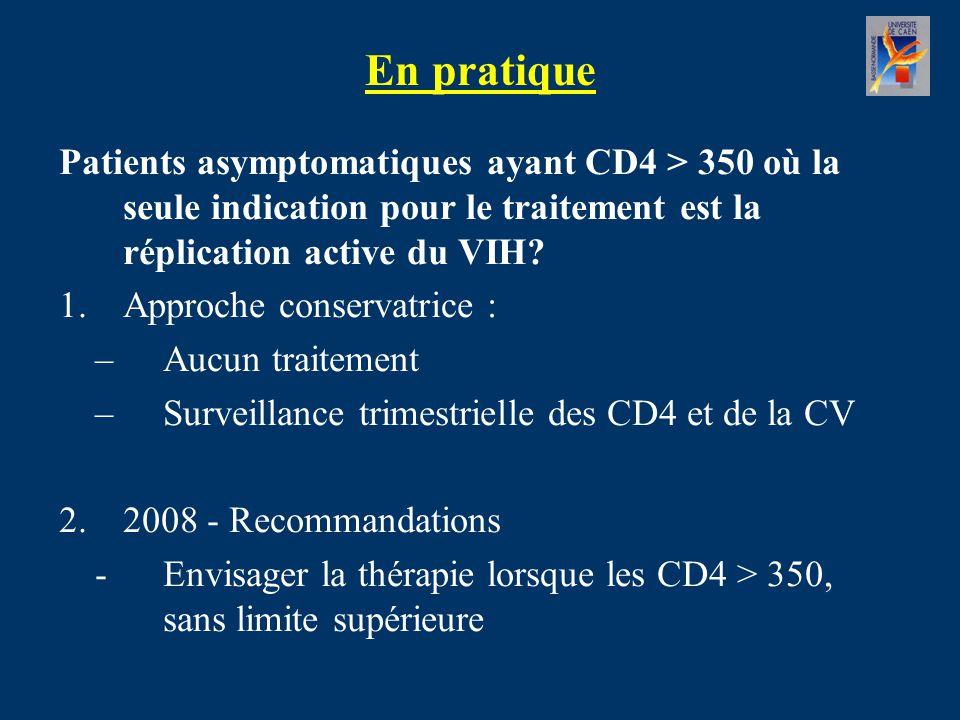 En pratique Patients asymptomatiques ayant CD4 > 350 où la seule indication pour le traitement est la réplication active du VIH? 1.Approche conservatr