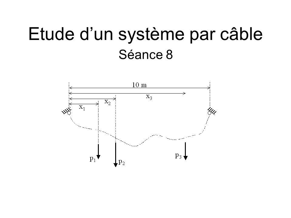 Etude d'un système par câble Séance 8