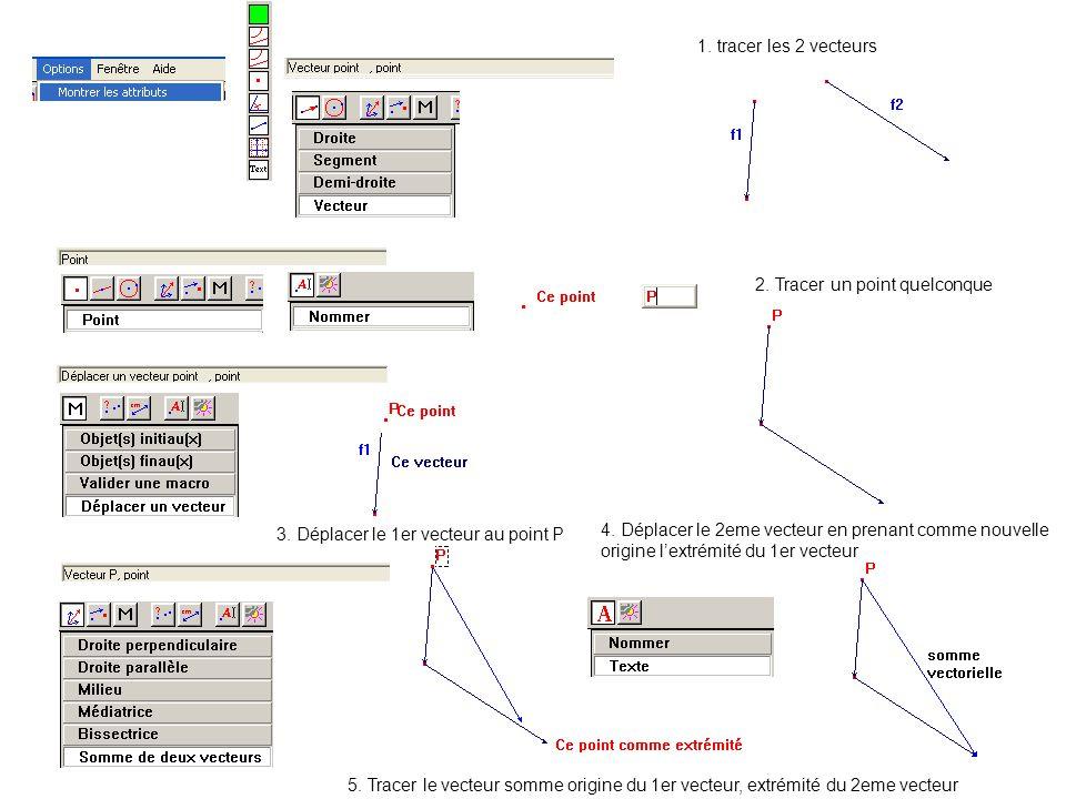1.tracer les 2 vecteurs 2. Tracer un point quelconque 3.