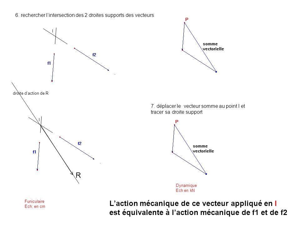 I 6.rechercher l'intersection des 2 droites supports des vecteurs 7.