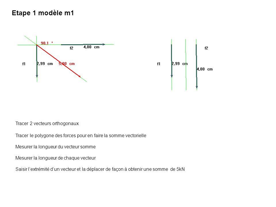 Etape 1 modèle m1 Tracer 2 vecteurs orthogonaux Tracer le polygone des forces pour en faire la somme vectorielle Mesurer la longueur du vecteur somme Mesurer la longueur de chaque vecteur Saisir l'extrémité d'un vecteur et la déplacer de façon à obtenir une somme de 5kN