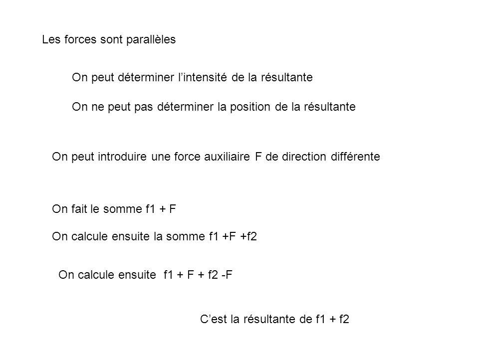 Les forces sont parallèles On peut déterminer l'intensité de la résultante On ne peut pas déterminer la position de la résultante On peut introduire une force auxiliaire F de direction différente On fait le somme f1 + F On calcule ensuite la somme f1 +F +f2 On calcule ensuite f1 + F + f2 -F C'est la résultante de f1 + f2