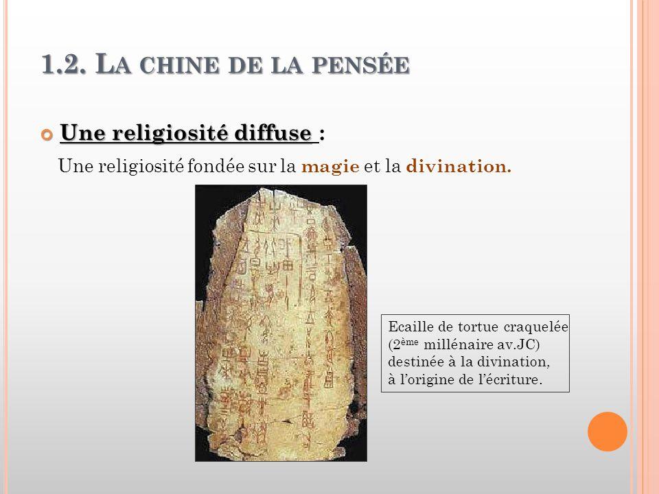 Une religiosité fondée sur le culte des ancêtres.
