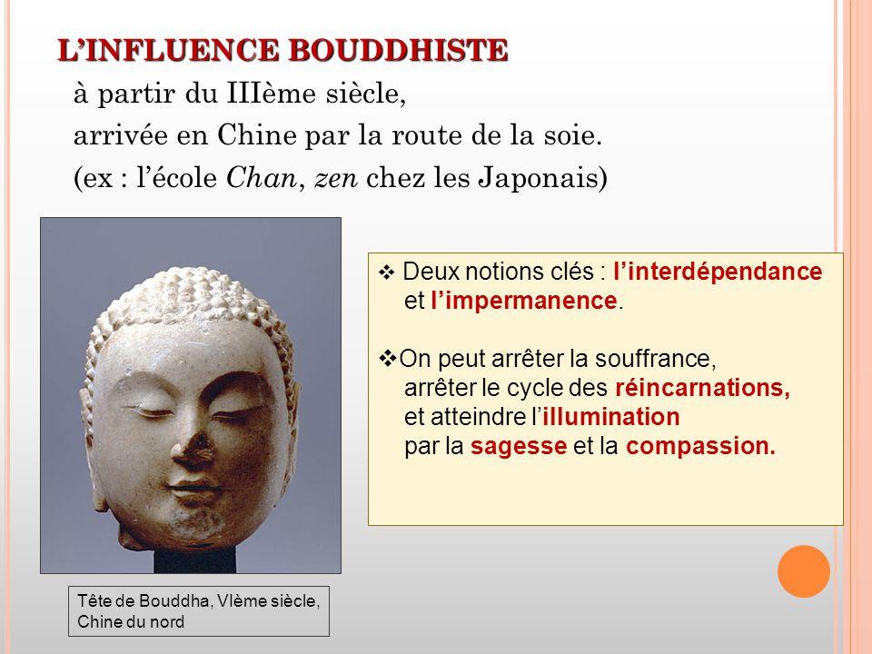L'INFLUENCE BOUDDHISTE à partir du IIIème siècle, arrivée en Chine par la route de la soie.