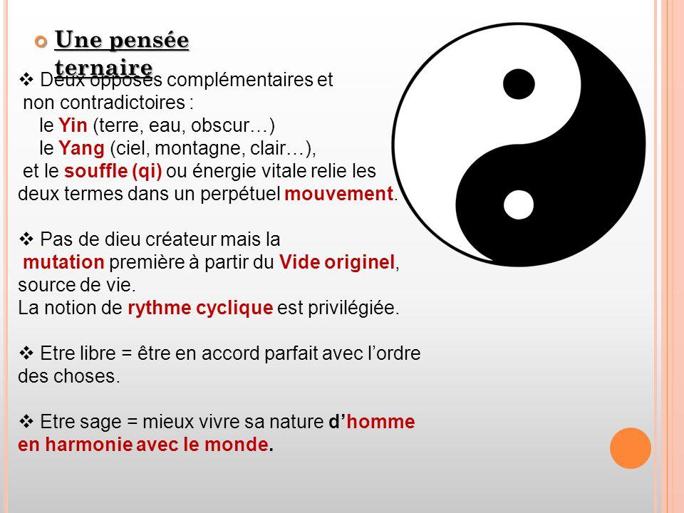 Une pensée ternaire  Deux opposés complémentaires et non contradictoires : le Yin (terre, eau, obscur…) le Yang (ciel, montagne, clair…), et le souffle (qi) ou énergie vitale relie les deux termes dans un perpétuel mouvement.