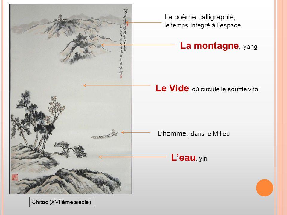 Shitao (XVIIème siècle) La montagne, yang L'eau, yin Le Vide où circule le souffle vital L'homme, dans le Milieu Le poème calligraphié, le temps intégré à l'espace