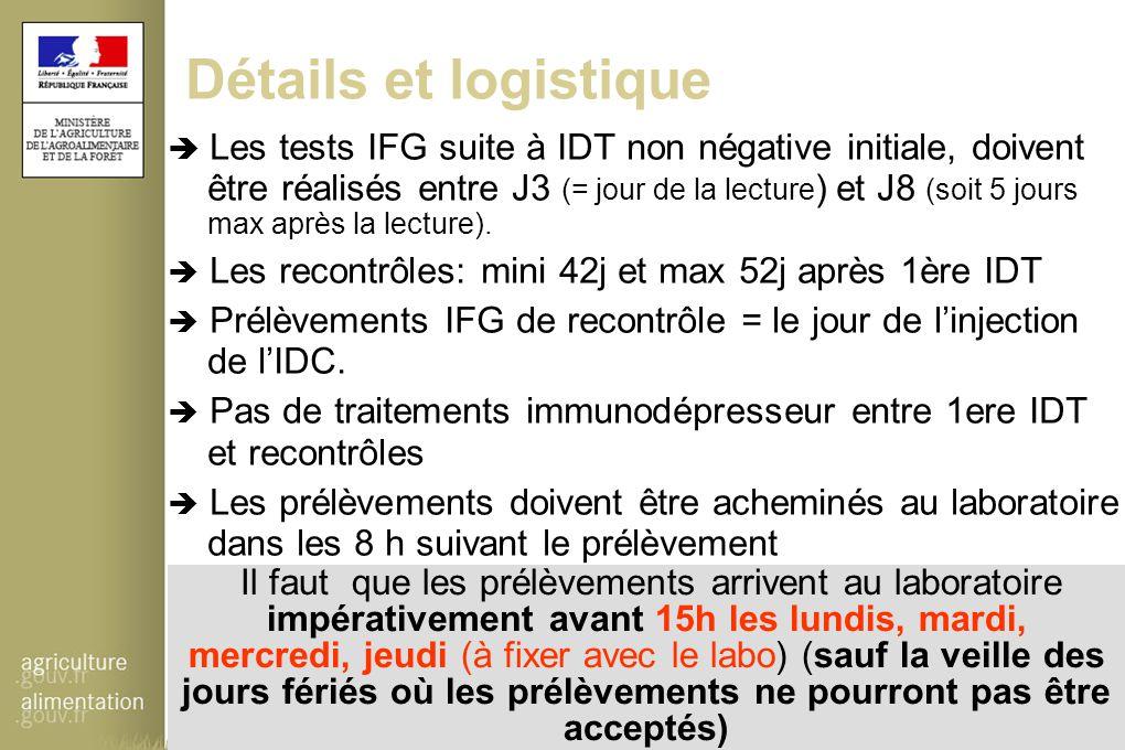 Détails et logistique  Les tests IFG suite à IDT non négative initiale, doivent être réalisés entre J3 (= jour de la lecture ) et J8 (soit 5 jours ma