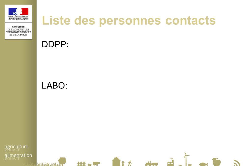 Liste des personnes contacts DDPP: LABO: