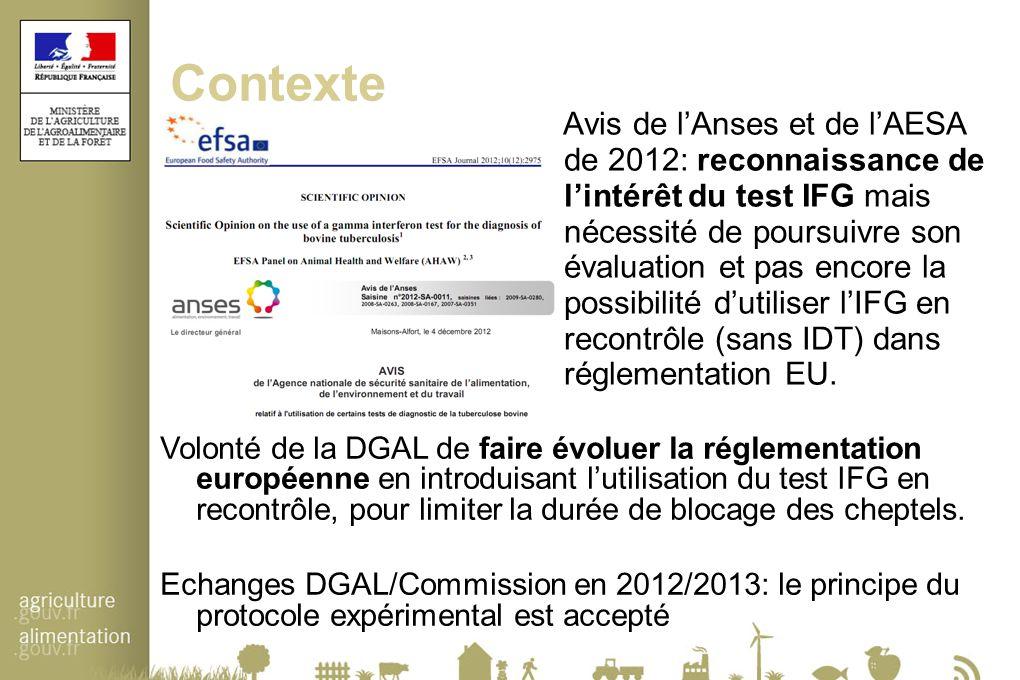 Contexte Avis de l'Anses et de l'AESA de 2012: reconnaissance de l'intérêt du test IFG mais nécessité de poursuivre son évaluation et pas encore la po