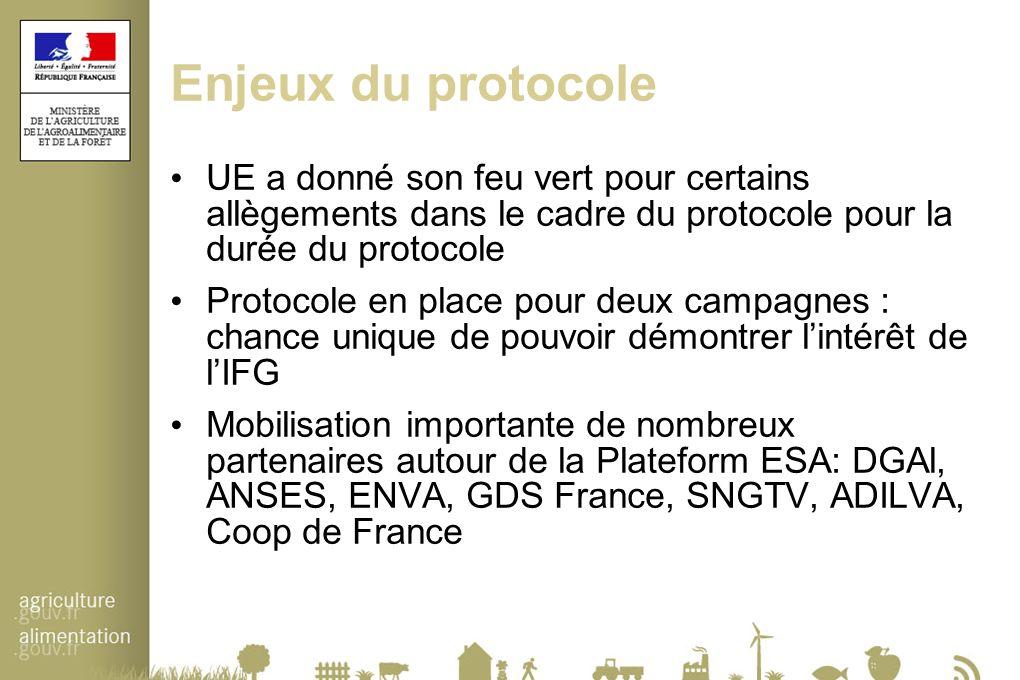 Enjeux du protocole UE a donné son feu vert pour certains allègements dans le cadre du protocole pour la durée du protocole Protocole en place pour de