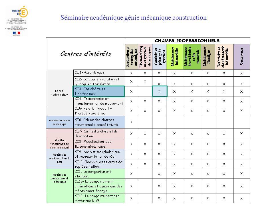 Séminaire académique génie mécanique construction