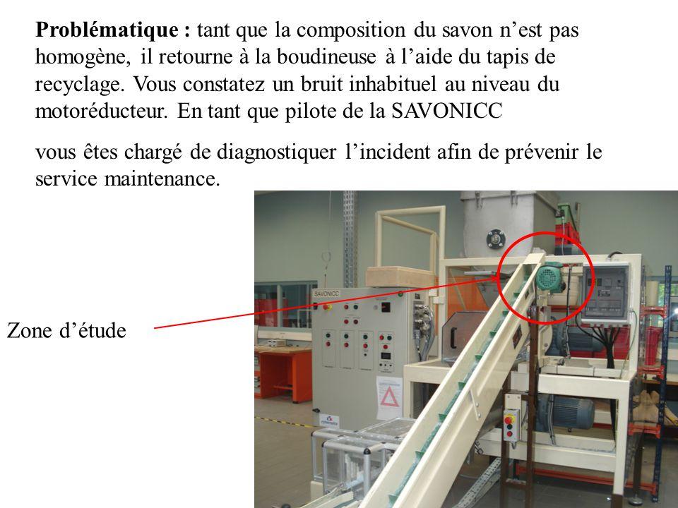 Problématique : tant que la composition du savon n'est pas homogène, il retourne à la boudineuse à l'aide du tapis de recyclage. Vous constatez un bru