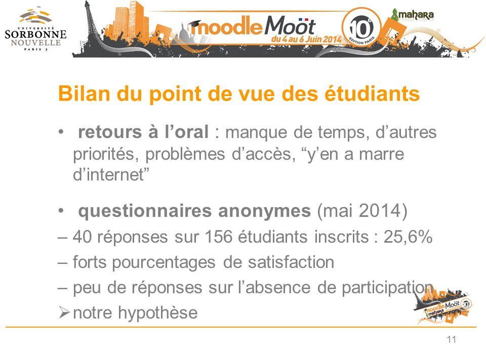 """Bilan du point de vue des étudiants retours à l'oral : manque de temps, d'autres priorités, problèmes d'accès, """"y'en a marre d'internet"""" questionnaire"""