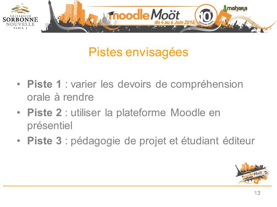 Pistes envisagées Piste 1 : varier les devoirs de compréhension orale à rendre Piste 2 : utiliser la plateforme Moodle en présentiel Piste 3 : pédagog