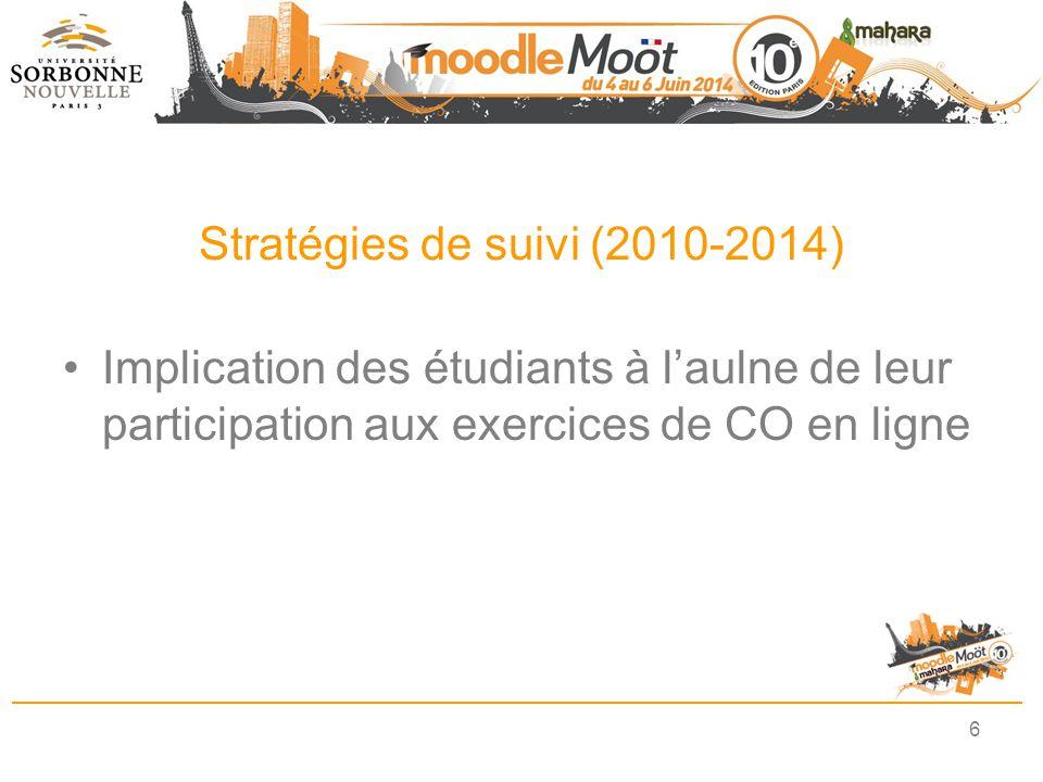 Stratégies de suivi (2010-2014) Implication des étudiants à l'aulne de leur participation aux exercices de CO en ligne 6