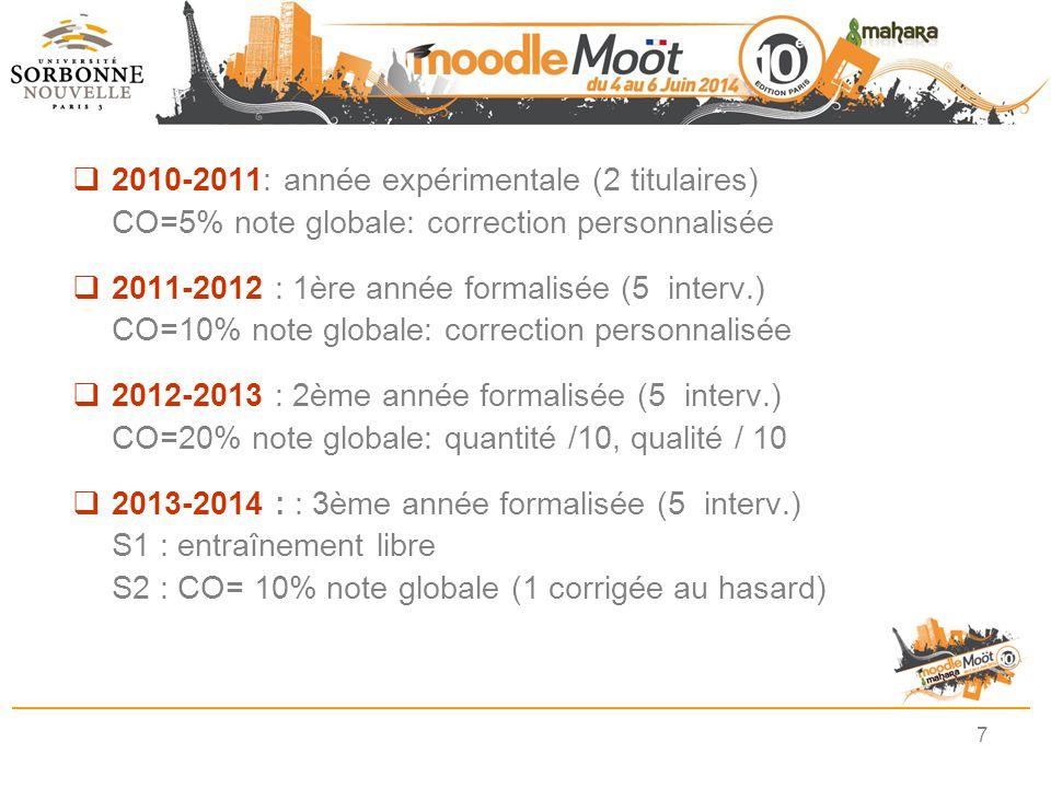  2010-2011: année expérimentale (2 titulaires) CO=5% note globale: correction personnalisée  2011-2012 : 1ère année formalisée (5 interv.) CO=10% no