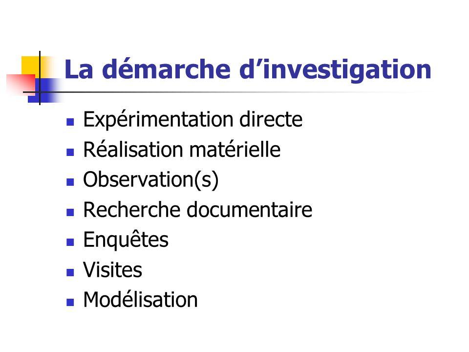 La démarche d'investigation Expérimentation directe Réalisation matérielle Observation(s) Recherche documentaire Enquêtes Visites Modélisation