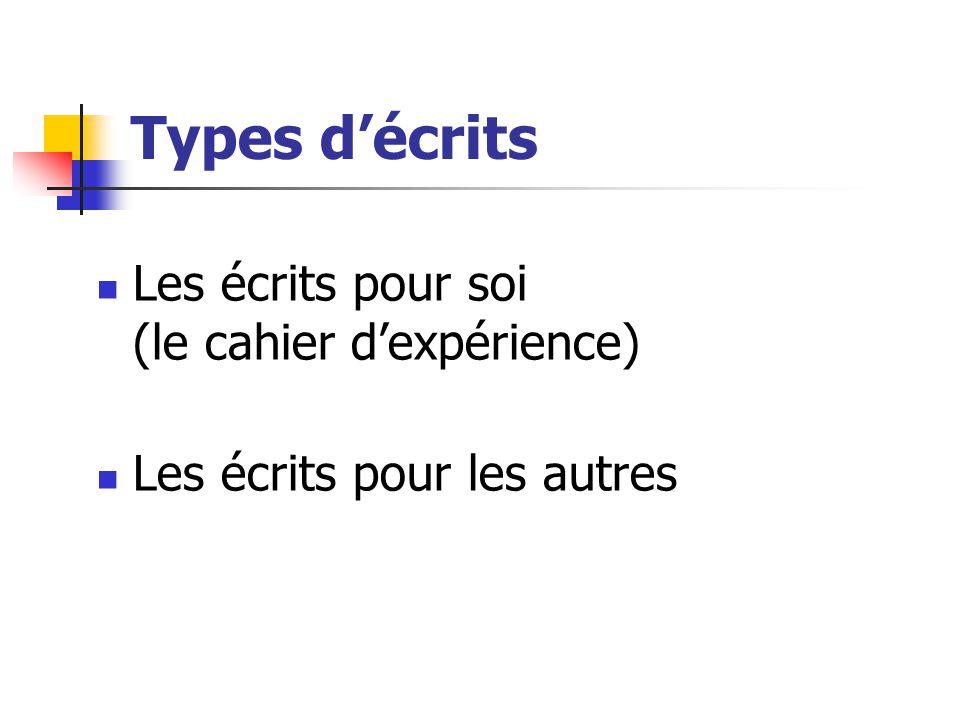 Types d'écrits Les écrits pour soi (le cahier d'expérience) Les écrits pour les autres