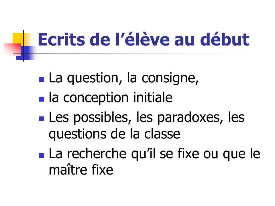 Ecrits de l'élève au début La question, la consigne, la conception initiale Les possibles, les paradoxes, les questions de la classe La recherche qu'i