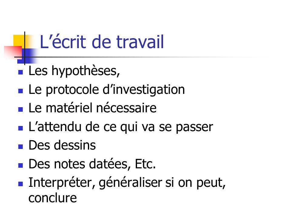 L'écrit de travail Les hypothèses, Le protocole d'investigation Le matériel nécessaire L'attendu de ce qui va se passer Des dessins Des notes datées,