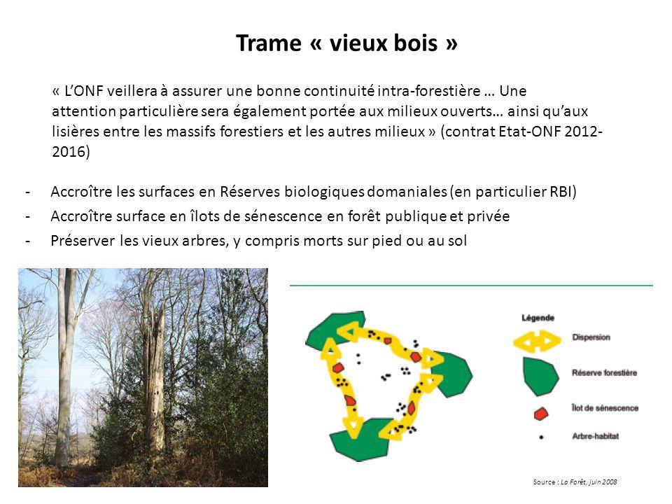 -Accroître les surfaces en Réserves biologiques domaniales (en particulier RBI) -Accroître surface en îlots de sénescence en forêt publique et privée