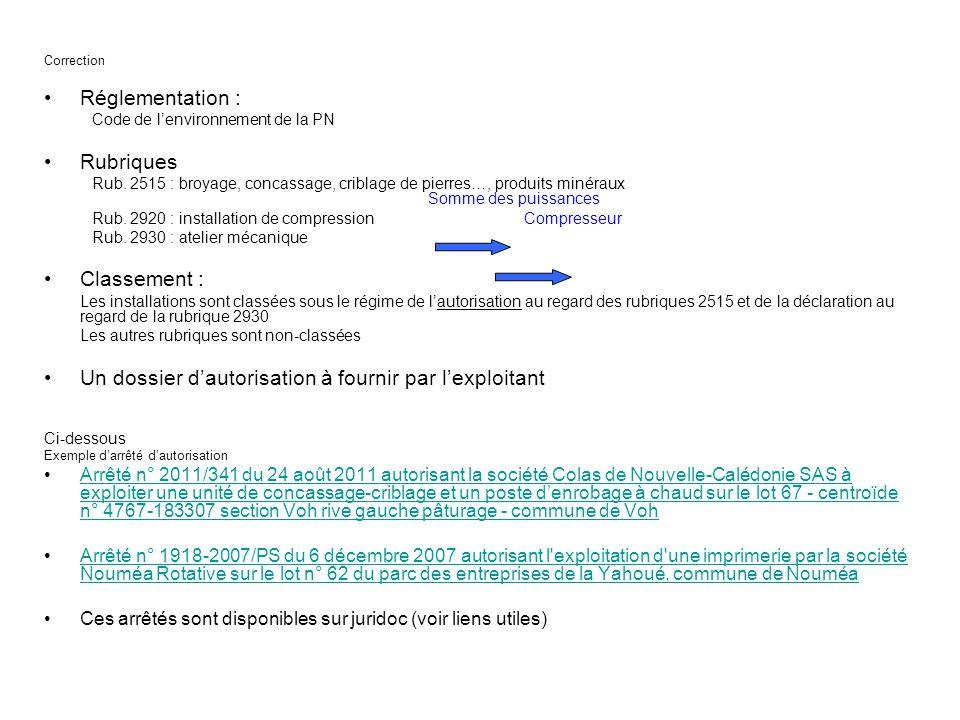 Correction Réglementation : Code de l'environnement de la PN Rubriques Rub.