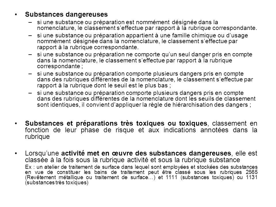 Substances dangereuses –si une substance ou préparation est nommément désignée dans la nomenclature, le classement s'effectue par rapport à la rubrique correspondante.