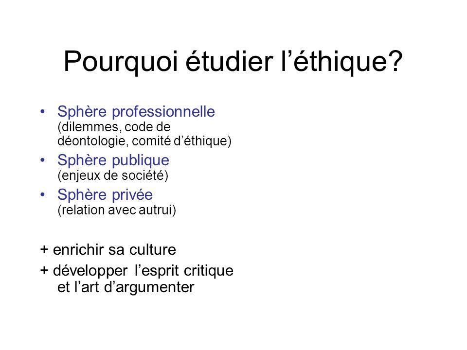 Pourquoi étudier l'éthique? Sphère professionnelle (dilemmes, code de déontologie, comité d'éthique) Sphère publique (enjeux de société) Sphère privée