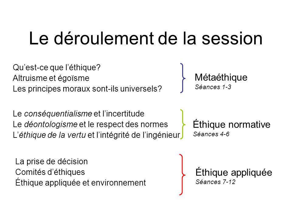 Le déroulement de la session Éthique normative Séances 4-6 Le conséquentialisme et l'incertitude Le déontologisme et le respect des normes L'éthique d