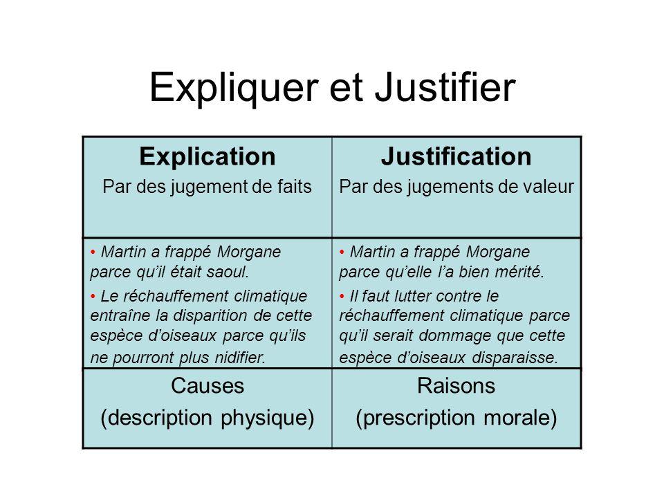 Expliquer et Justifier Explication Par des jugement de faits Justification Par des jugements de valeur Martin a frappé Morgane parce qu'il était saoul