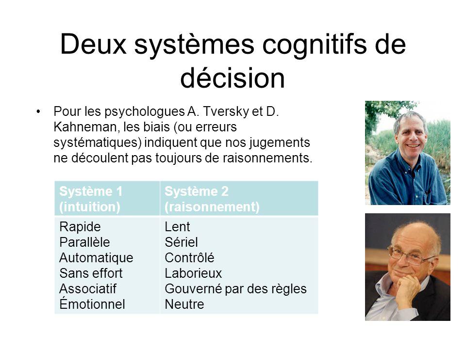 Deux systèmes cognitifs de décision Pour les psychologues A. Tversky et D. Kahneman, les biais (ou erreurs systématiques) indiquent que nos jugements