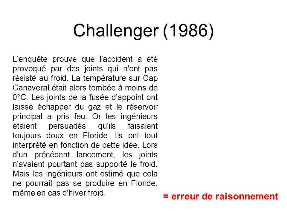 Challenger (1986) L'enquête prouve que l'accident a été provoqué par des joints qui n'ont pas résisté au froid. La température sur Cap Canaveral était